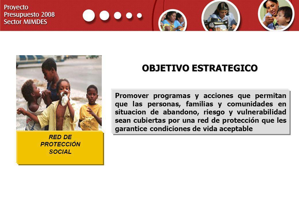 PROYECTO PRESUPUESTO 2008 SECTOR MIMDES OBJETIVO ESTRATEGICO Promover programas y acciones que permitan que las personas, familias y comunidades en si
