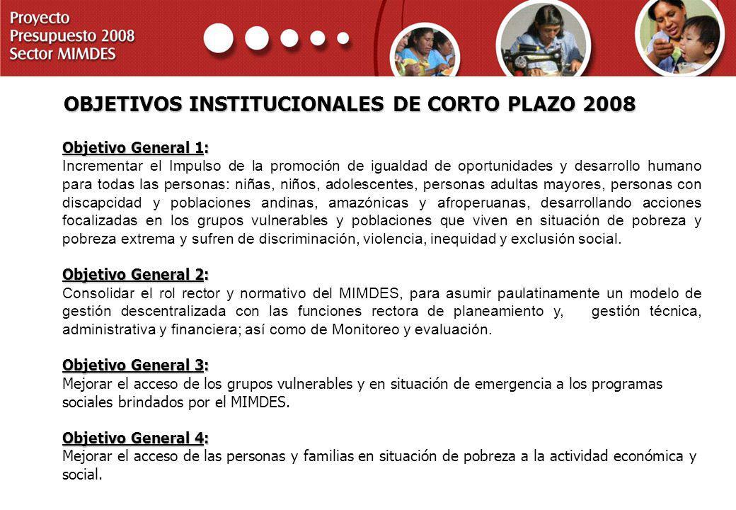 PROYECTO PRESUPUESTO 2008 SECTOR MIMDES OBJETIVOS INSTITUCIONALES DE CORTO PLAZO 2008 Objetivo General 1: Incrementar el Impulso de la promoción de ig