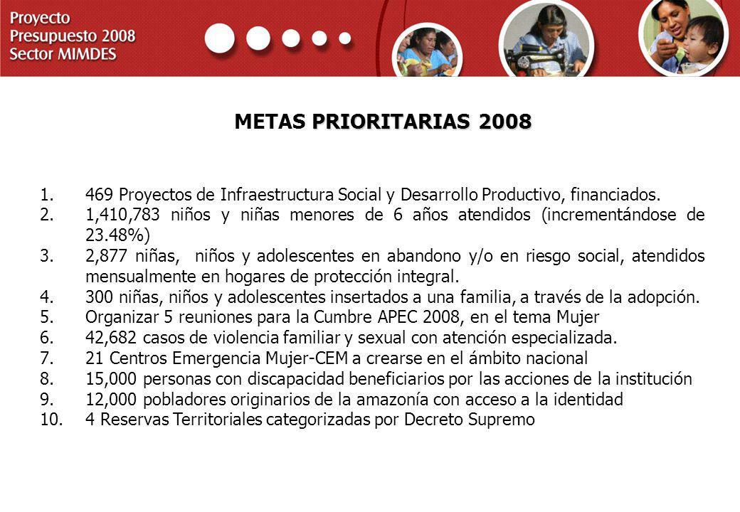 PROYECTO PRESUPUESTO 2008 SECTOR MIMDES PRIORITARIAS 2008 METAS PRIORITARIAS 2008 1.469 Proyectos de Infraestructura Social y Desarrollo Productivo, f