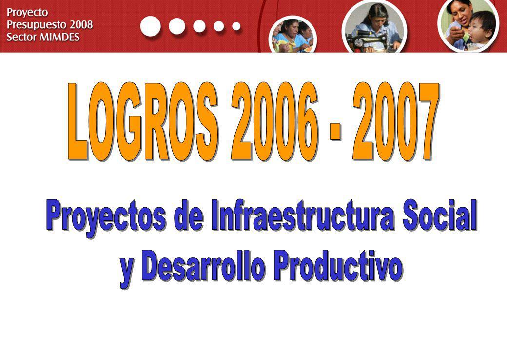PROYECTO PRESUPUESTO 2008 SECTOR MIMDES PRIORITARIAS 2008 METAS PRIORITARIAS 2008 1.469 Proyectos de Infraestructura Social y Desarrollo Productivo, financiados.