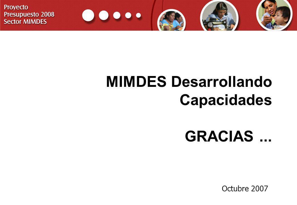 PROYECTO PRESUPUESTO 2008 SECTOR MIMDES MIMDES Desarrollando Capacidades GRACIAS... Octubre 2007