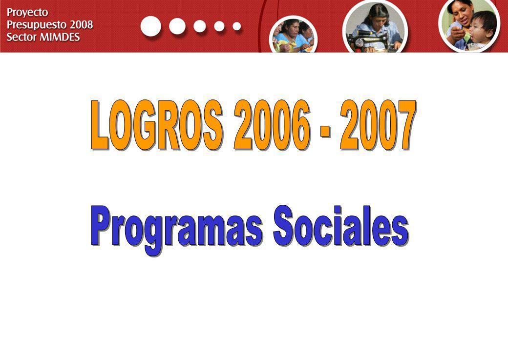 PROYECTO PRESUPUESTO 2008 SECTOR MIMDES (1) Corresponde a la programación total del PIN a nivel nacional, que se ejecutará a través de los Gobiernos Locales Provinciales a partir del año 2008 y las Transferencia de Programas sociales