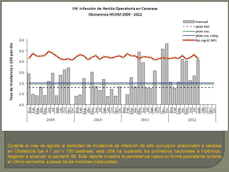 El mes de agosto del 2012 muestra una aumento de casos de notificación obligatoria con 18 casos reportados, a predominio de hepatitis B, leshmaniasis, muerte materna y sífilis materna.