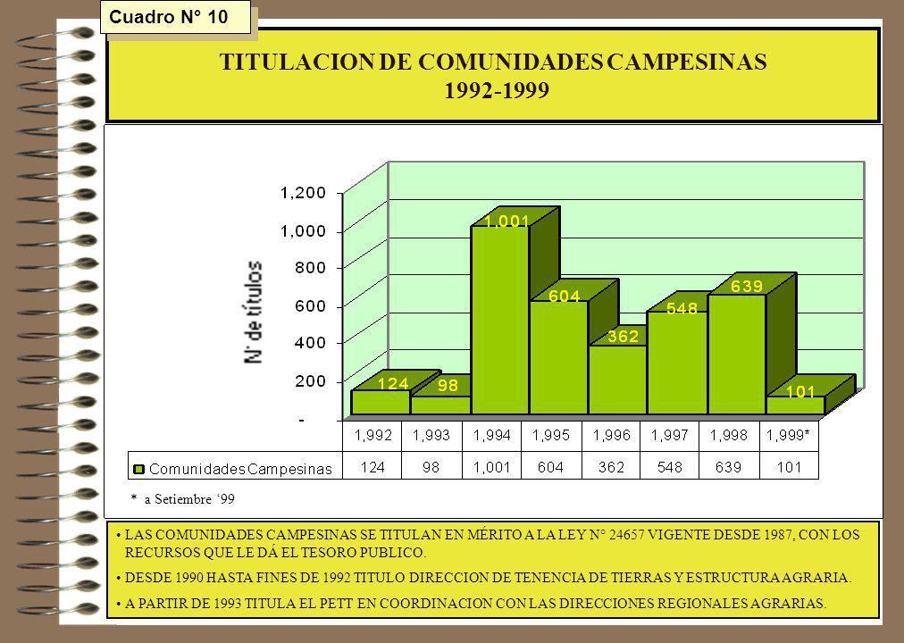 TITULACION DE COMUNIDADES CAMPESINAS 1992-1999 LAS COMUNIDADES CAMPESINAS SE TITULAN EN MÉRITO A LA LEY N° 24657 VIGENTE DESDE 1987, CON LOS RECURSOS