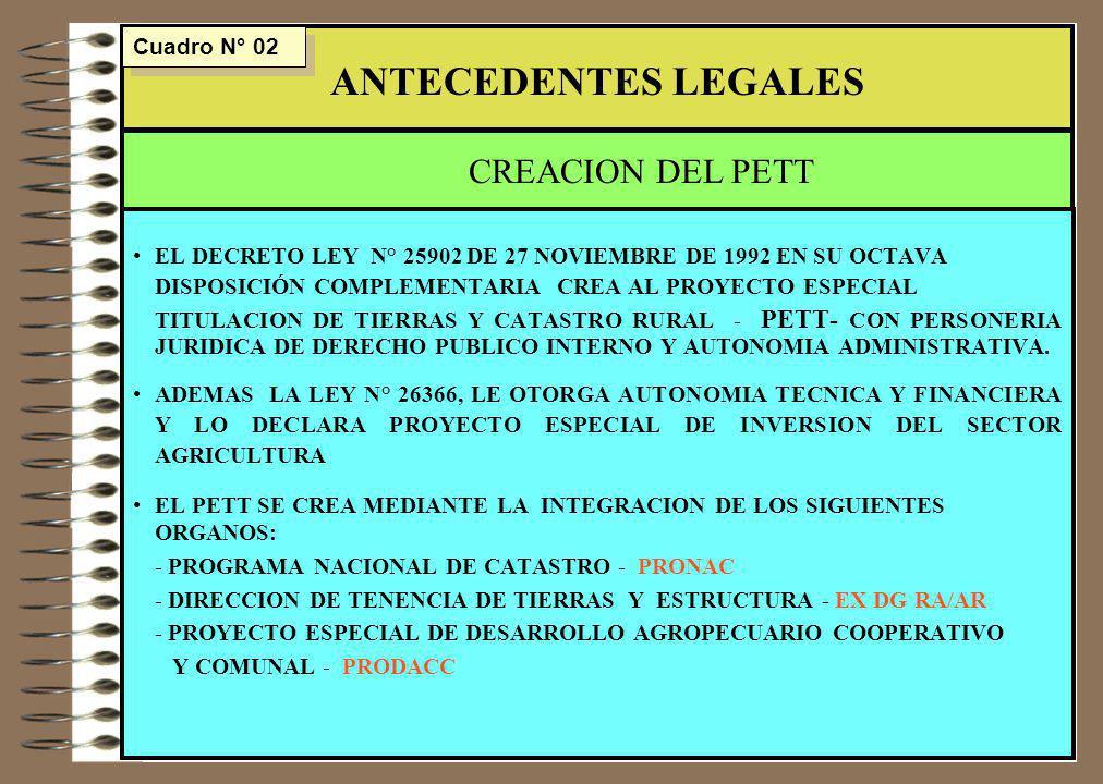 EL CONTRATO DE PRESTAMO 906 OC /PE DEL 08 DE MAYO 1996, FIRMADO CON EL BID, DA ORIGEN AL PROYECTO DE TITULACION Y REGISTRO DE TIERRAS - PTRT, PARA LA EJECUCION DE CUATRO COMPONENTES Y CON LA PARTICIPACION DE TRES ORGANISMOS EJECUTORES LOS 4 COMPONENTES SON :LOS 3 EJECUTORES SON: 1.- TITULACION Y SANEAMIENTO DE PREDIOS RURALESPETT 2.- CATASTRO RURAL PETT 3.- INSCRIPCION REGISTRAL SUNARP (SUPERINTENDENCIA NACIONAL DE LOS REGISTROS PUBLICOS) 4.- MONITOREO AMBIENTAL INRENA (INSTITUTO NACIONAL DE RECURSOS NATURALES) ANTECEDENTES LEGALES CREACION DEL PTRT Cuadro N° 03