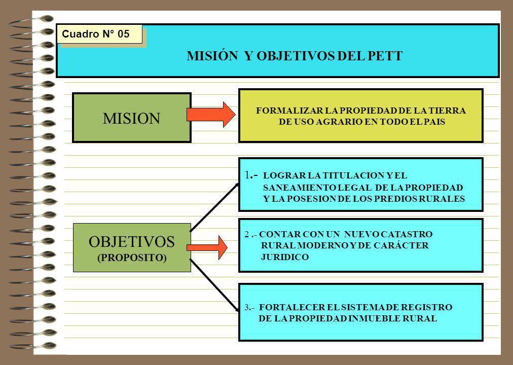 MISIÓN Y OBJETIVOS DEL PETT 1.- LOGRAR LA TITULACION Y EL SANEAMIENTO LEGAL DE LA PROPIEDAD Y LA POSESION DE LOS PREDIOS RURALES 2.- CONTAR CON UN NUE
