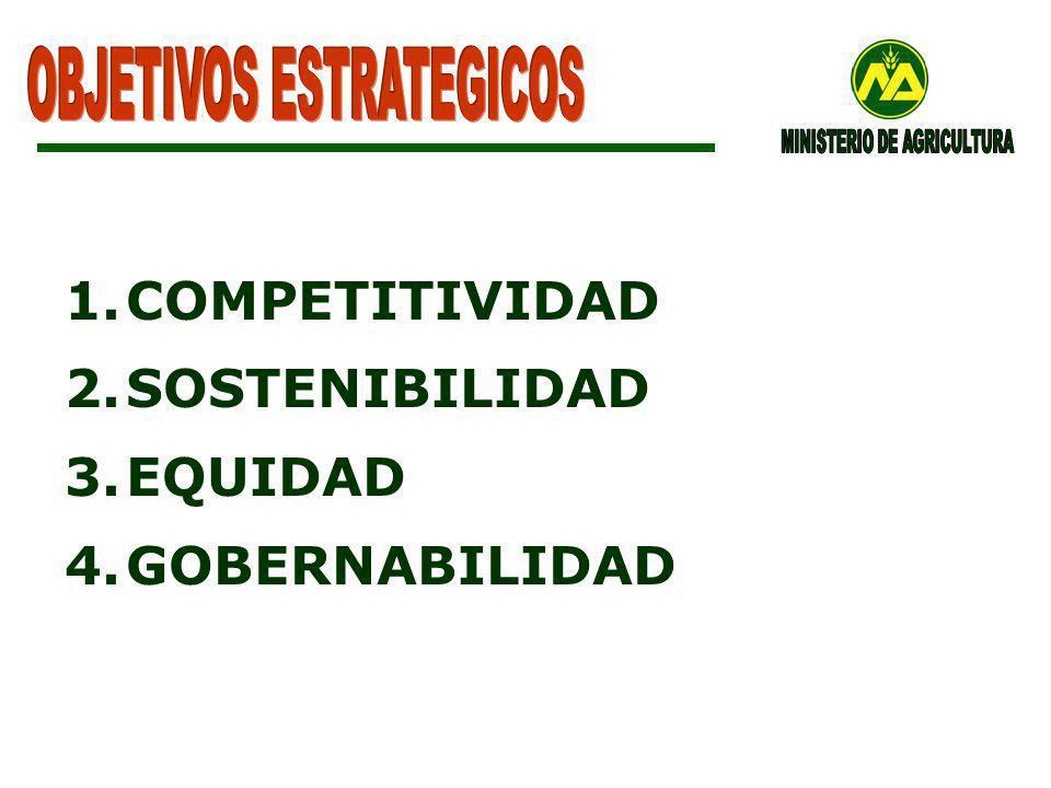1.COMPETITIVIDAD 2.SOSTENIBILIDAD 3.EQUIDAD 4.GOBERNABILIDAD