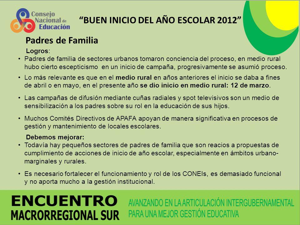 BUEN INICIO DEL AÑO ESCOLAR 2012 Logros: Padres de familia de sectores urbanos tomaron conciencia del proceso, en medio rural hubo cierto escepticismo