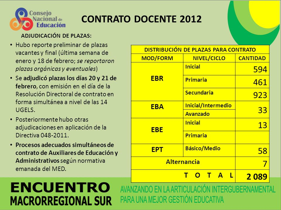 CONTRATO DOCENTE 2012 ADJUDICACIÓN DE PLAZAS: Hubo reporte preliminar de plazas vacantes y final (última semana de enero y 18 de febrero; se reportaro