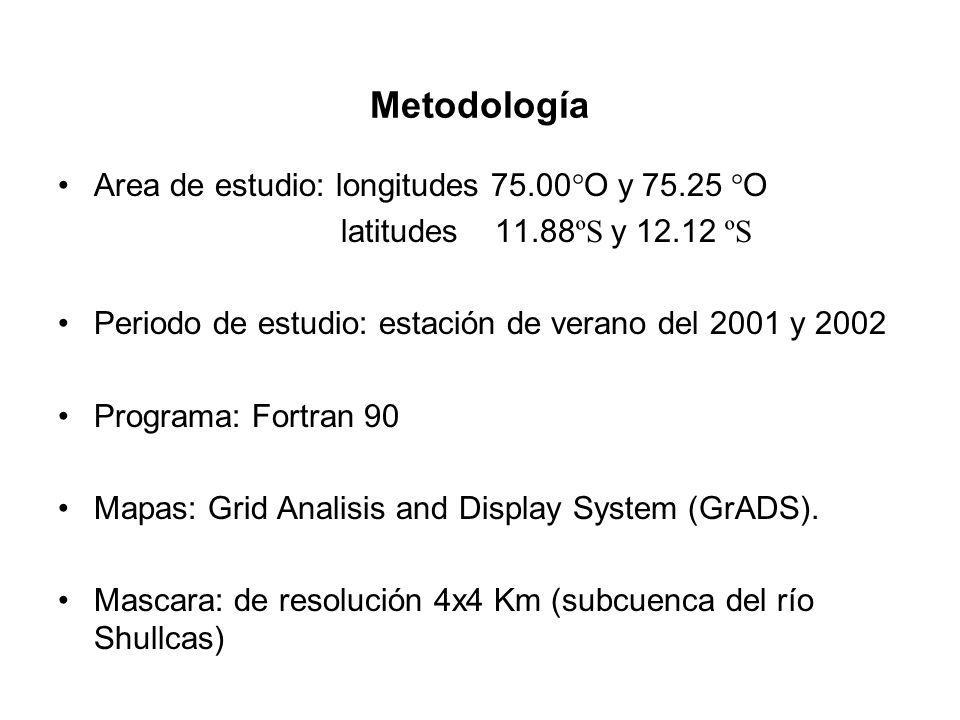 Area de estudio: longitudes 75.00 O y 75.25 O latitudes 11.88 ºS y 12.12 ºS Periodo de estudio: estación de verano del 2001 y 2002 Programa: Fortran 90 Mapas: Grid Analisis and Display System (GrADS).