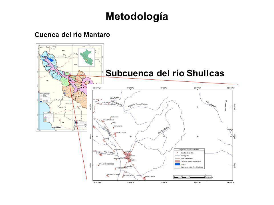 Cuenca del río Mantaro Subcuenca del río Shullcas