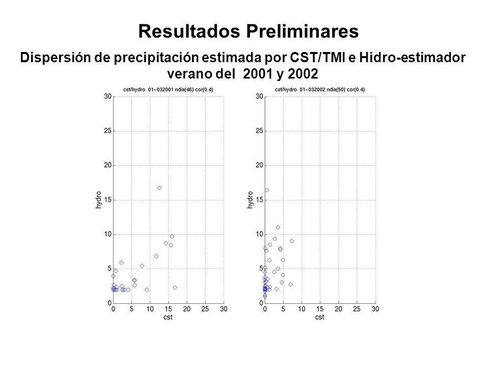 Resultados Preliminares Dispersión de precipitación estimada por CST/TMI e Hidro-estimador verano del 2001 y 2002