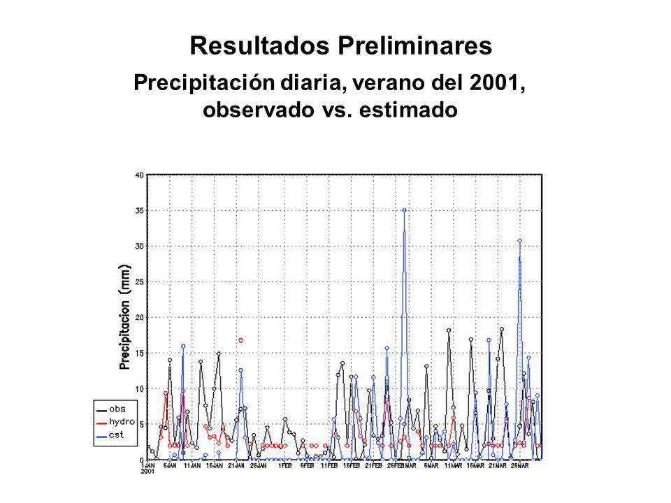 Precipitación diaria, verano del 2001, observado vs. estimado Resultados Preliminares
