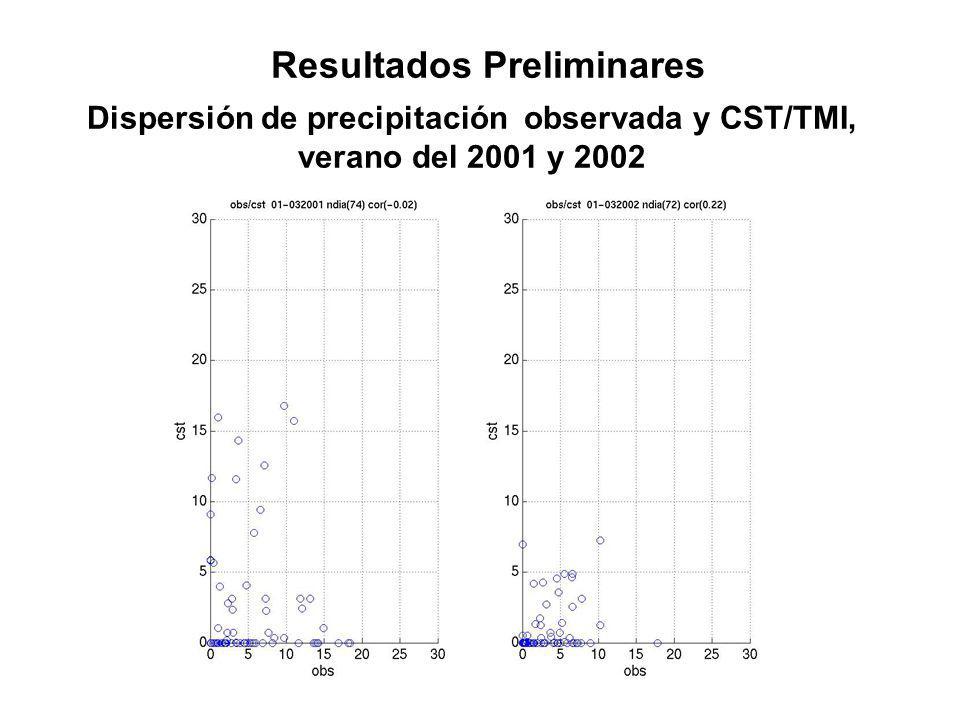 Resultados Preliminares Dispersión de precipitación observada y CST/TMI, verano del 2001 y 2002