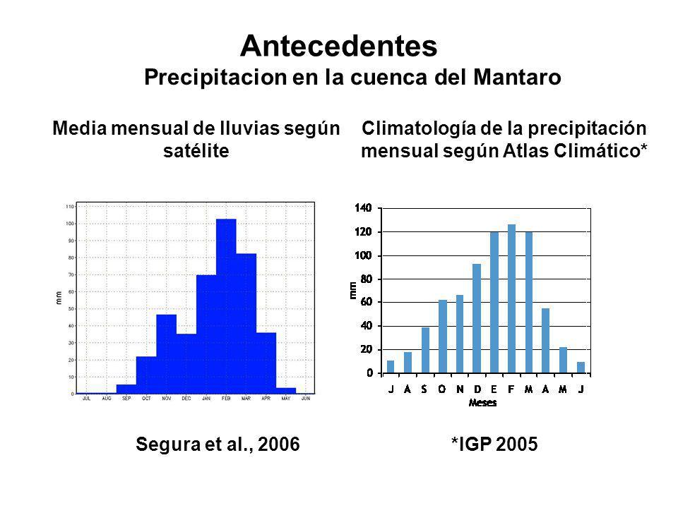 Media anual de lluvias según satélite Promedio multianual de lluvias según Atlas Climático* Antecedentes Segura et al., 2006 *IGP 2005 Precipitacion en la cuenca del Mantaro