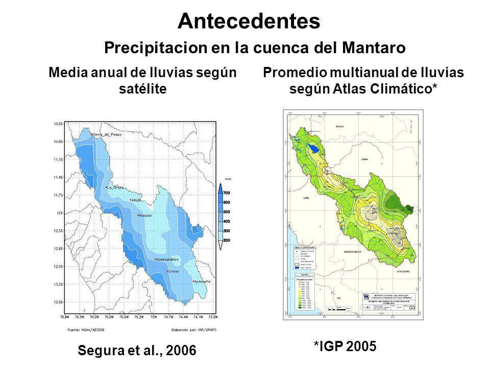 Media anual de lluvias según satélite Promedio multianual de lluvias según Atlas Climático* Antecedentes Segura et al., 2006 *IGP 2005 Precipitacion e