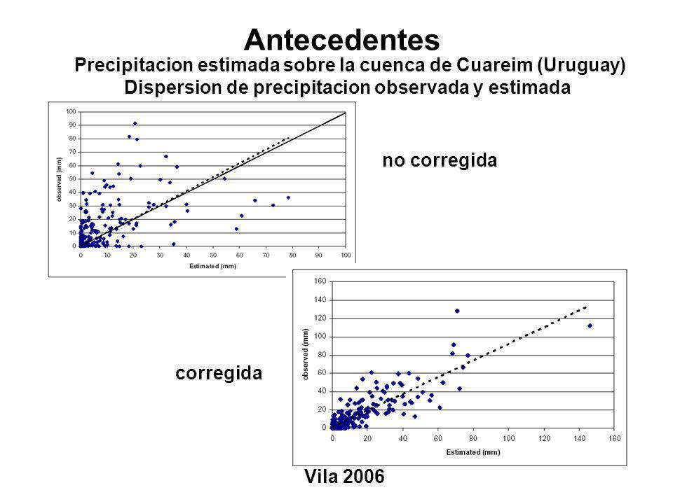 Antecedentes Vila 2006 Precipitacion estimada sobre la cuenca de Cuareim (Uruguay) Dispersion de precipitacion observada y estimada corregida no corre
