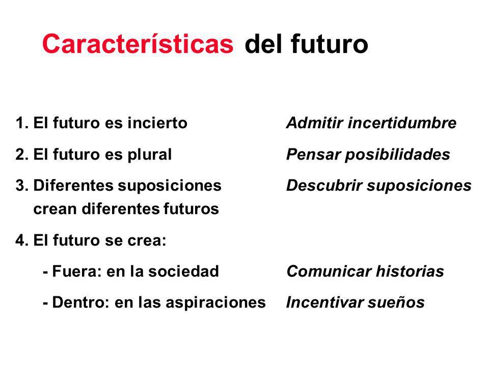 Características del futuro 1.El futuro es inciertoAdmitir incertidumbre 2.