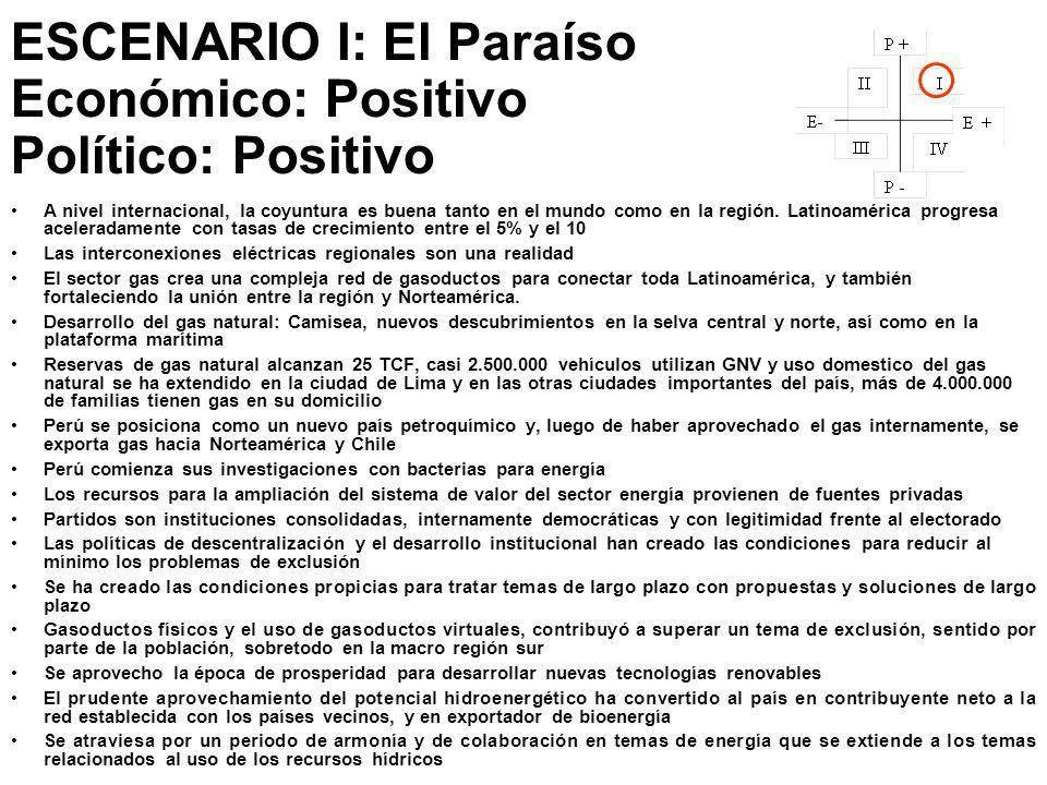 ESCENARIO I: El Paraíso Económico: Positivo Político: Positivo A nivel internacional, la coyuntura es buena tanto en el mundo como en la región.