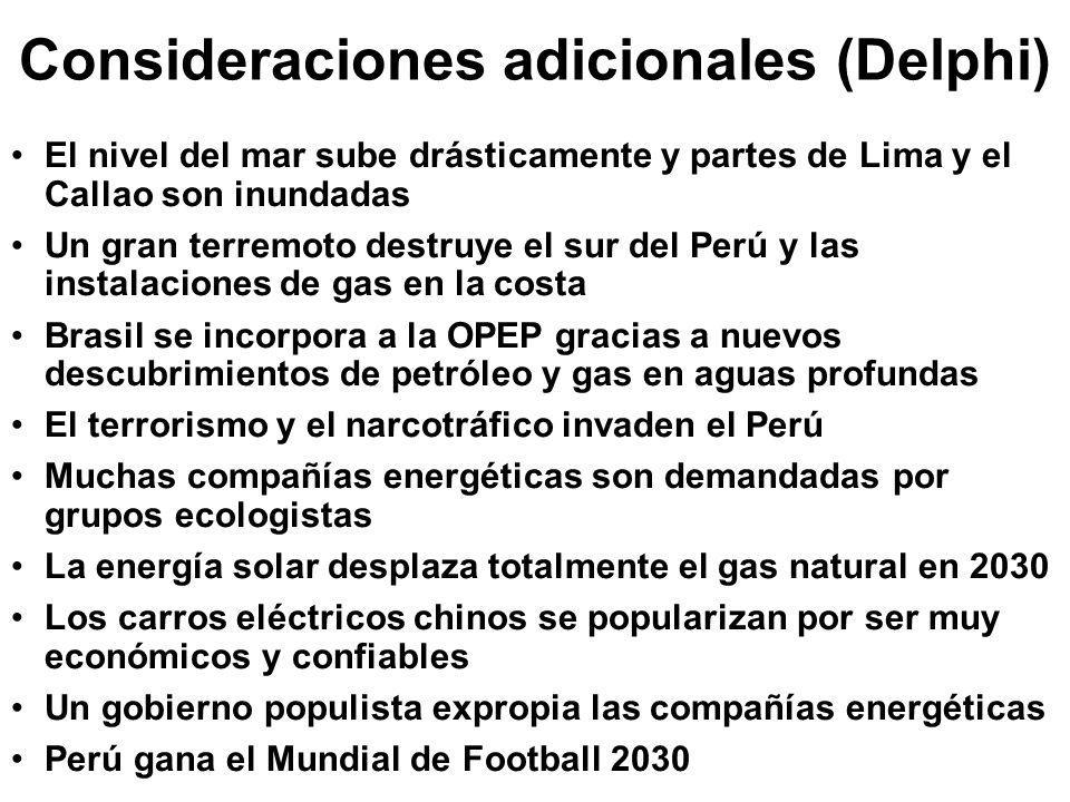Consideraciones adicionales (Delphi) El nivel del mar sube drásticamente y partes de Lima y el Callao son inundadas Un gran terremoto destruye el sur del Perú y las instalaciones de gas en la costa Brasil se incorpora a la OPEP gracias a nuevos descubrimientos de petróleo y gas en aguas profundas El terrorismo y el narcotráfico invaden el Perú Muchas compañías energéticas son demandadas por grupos ecologistas La energía solar desplaza totalmente el gas natural en 2030 Los carros eléctricos chinos se popularizan por ser muy económicos y confiables Un gobierno populista expropia las compañías energéticas Perú gana el Mundial de Football 2030