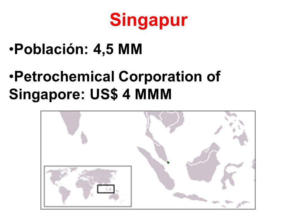 Singapur Población: 4,5 MM Petrochemical Corporation of Singapore: US$ 4 MMM