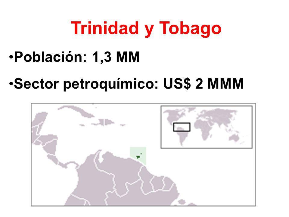 Trinidad y Tobago Población: 1,3 MM Sector petroquímico: US$ 2 MMM