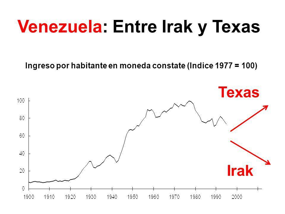 Ingreso por habitante en moneda constate (Indice 1977 = 100) Irak Texas Venezuela: Entre Irak y Texas
