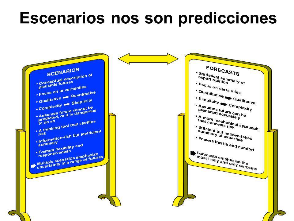 Escenarios nos son predicciones Source: Cambridge Energy Research Associates. 90423-5