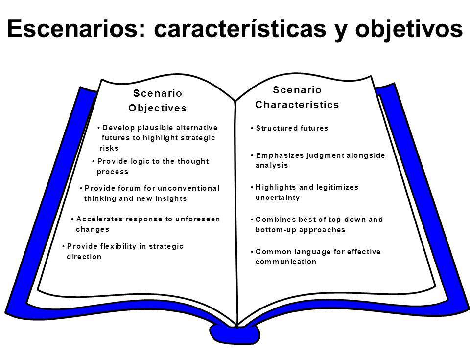 Escenarios: características y objetivos Source: Cambridge Energy Research Associates.