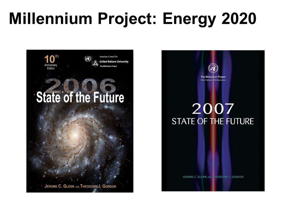 Millennium Project: Energy 2020