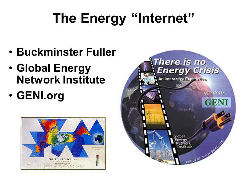 The Energy Internet Buckminster Fuller Global Energy Network Institute GENI.org