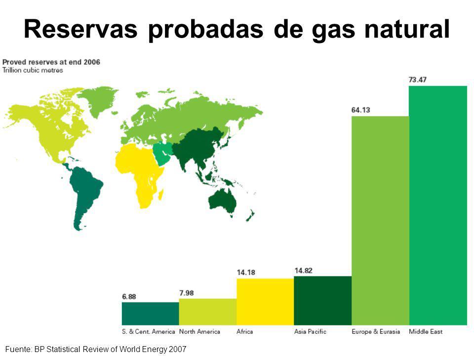 Reservas probadas de gas natural Fuente: BP Statistical Review of World Energy 2007