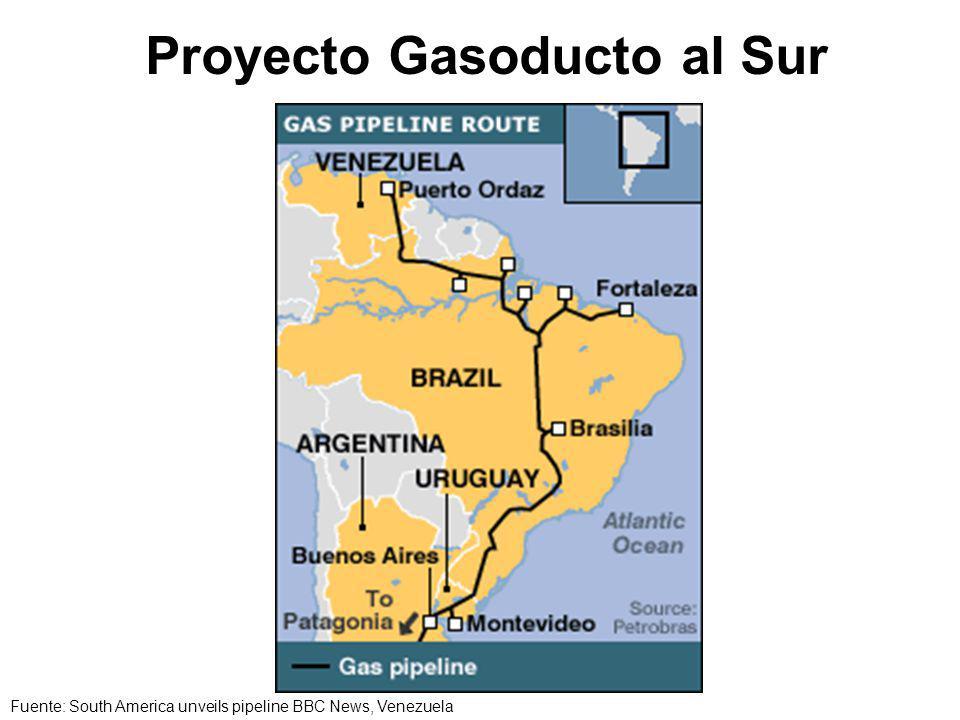Proyecto Gasoducto al Sur Fuente: South America unveils pipeline BBC News, Venezuela