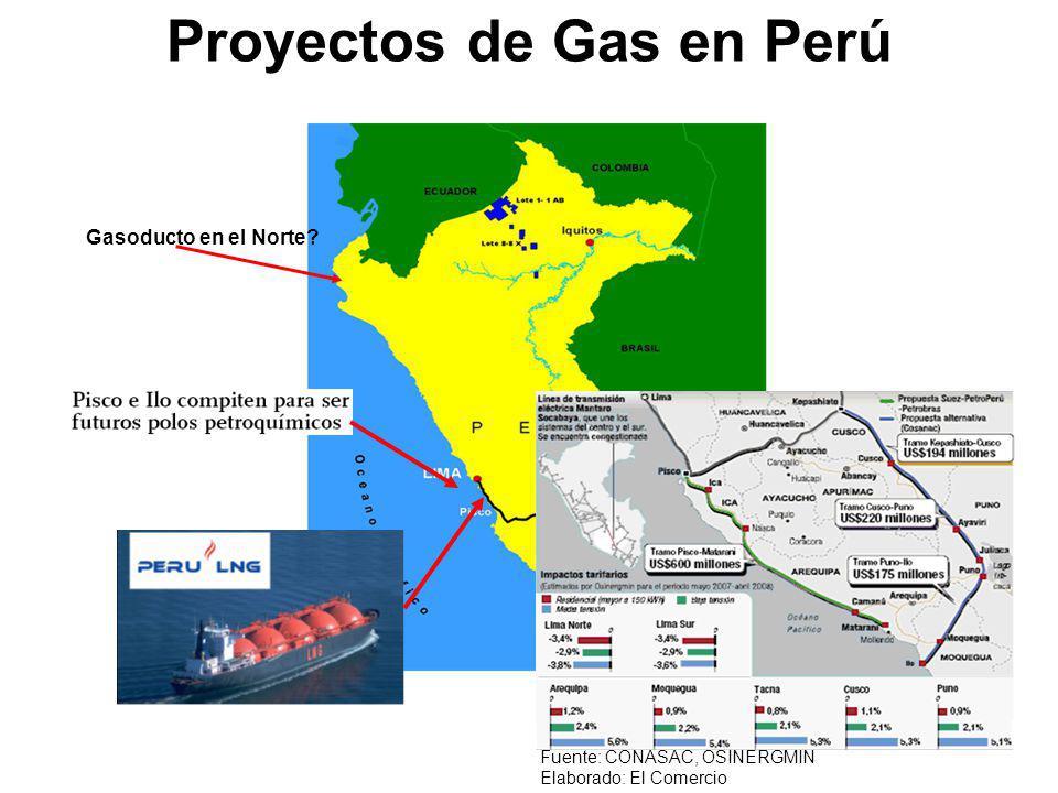 Proyectos de Gas en Perú Fuente: CONASAC, OSINERGMIN Elaborado: El Comercio Gasoducto en el Norte?