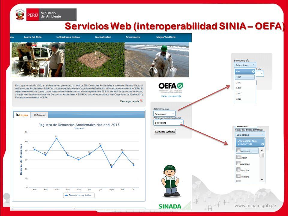 Servicios Web (interoperabilidad SINIA – OEFA)