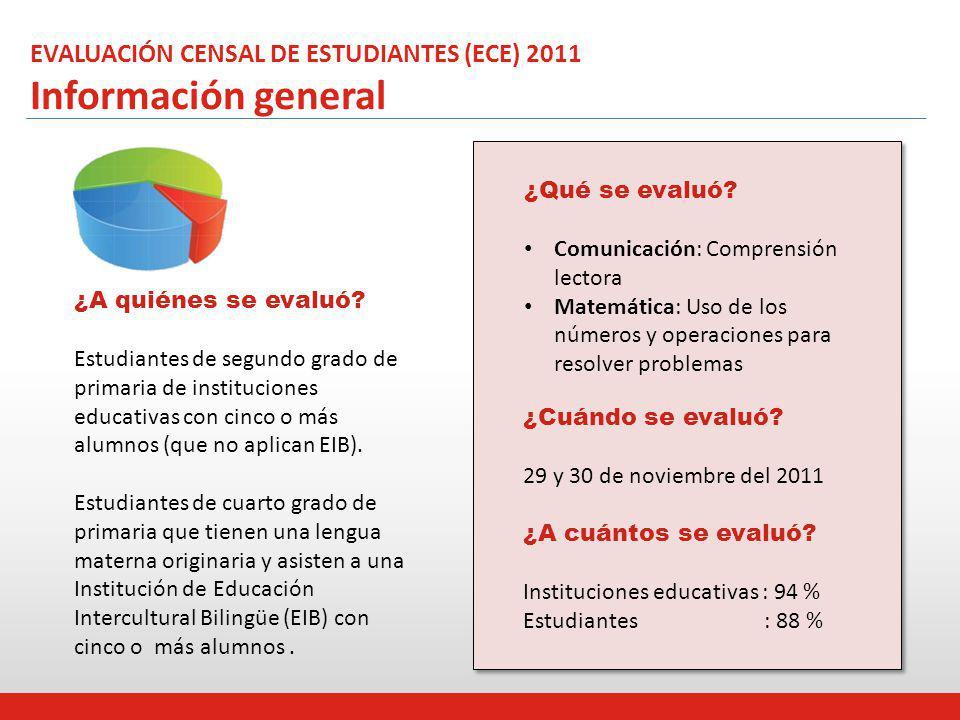 EVALUACIÓN CENSAL DE ESTUDIANTES (ECE) 2011 Información general ¿A quiénes se evaluó? Estudiantes de segundo grado de primaria de instituciones educat