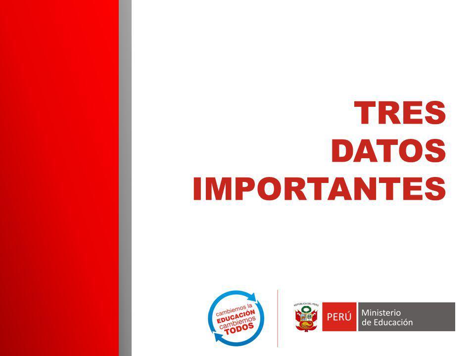 TRES DATOS IMPORTANTES