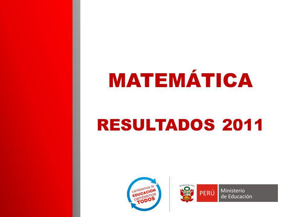 MATEMÁTICA RESULTADOS 2011