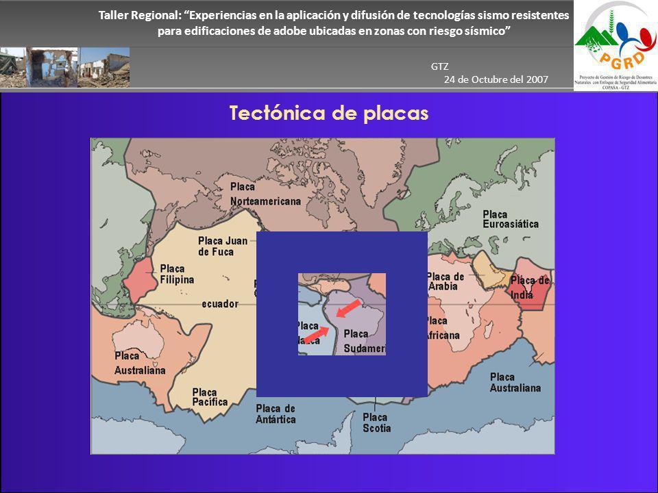Taller Regional: Experiencias en la aplicación y difusión de tecnologías sismo resistentes para edificaciones de adobe ubicadas en zonas con riesgo sísmico GTZ 24 de Octubre del 2007 Proceso de subducción