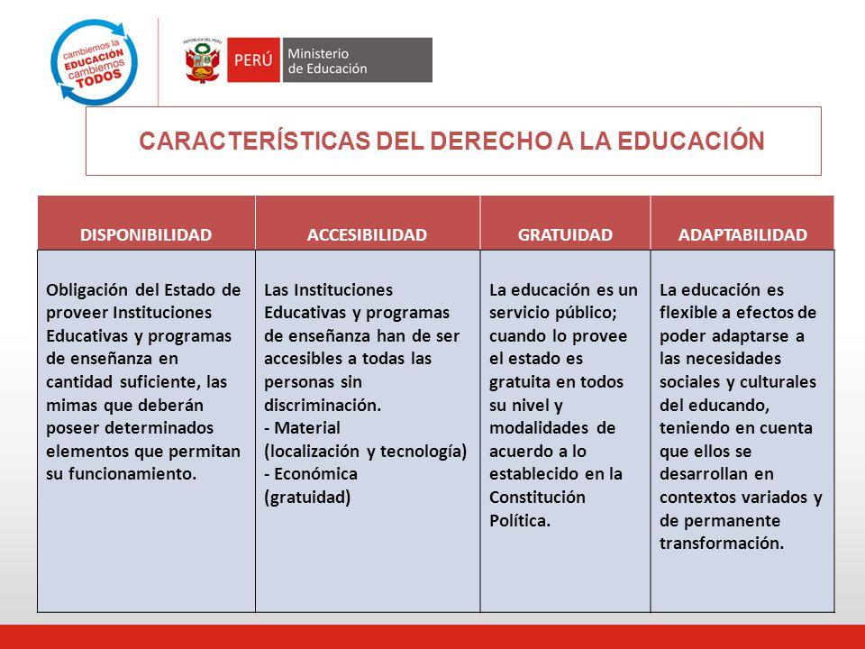 CARACTERÍSTICAS DEL DERECHO A LA EDUCACIÓN DISPONIBILIDADACCESIBILIDADGRATUIDADADAPTABILIDAD Obligación del Estado de proveer Instituciones Educativas y programas de enseñanza en cantidad suficiente, las mimas que deberán poseer determinados elementos que permitan su funcionamiento.