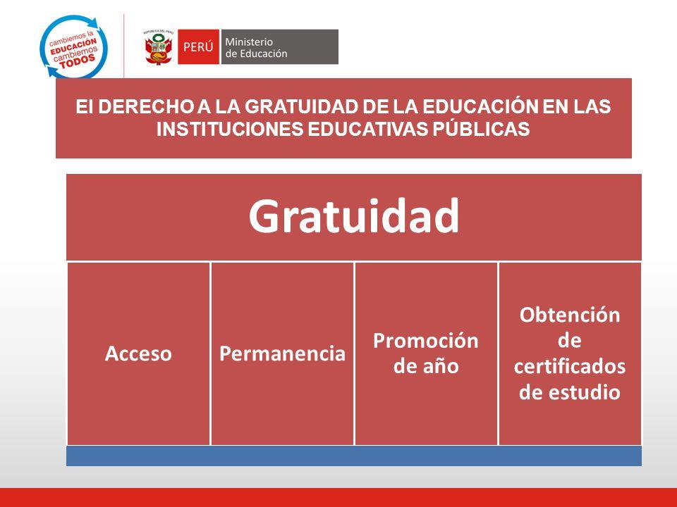 El DERECHO A LA GRATUIDAD DE LA EDUCACIÓN EN LAS INSTITUCIONES EDUCATIVAS PÚBLICAS Gratuidad AccesoPermanencia Promoción de año Obtención de certificados de estudio