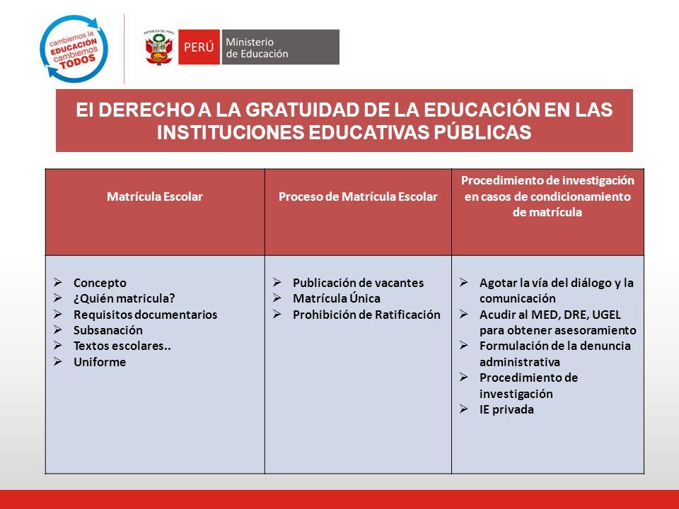 Matrícula EscolarProceso de Matrícula Escolar Procedimiento de investigación en casos de condicionamiento de matrícula Concepto ¿Quién matricula.