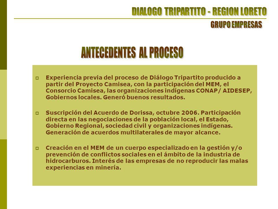 Experiencia previa del proceso de Diálogo Tripartito producido a partir del Proyecto Camisea, con la participación del MEM, el Consorcio Camisea, las organizaciones indígenas CONAP/ AIDESEP, Gobiernos locales.