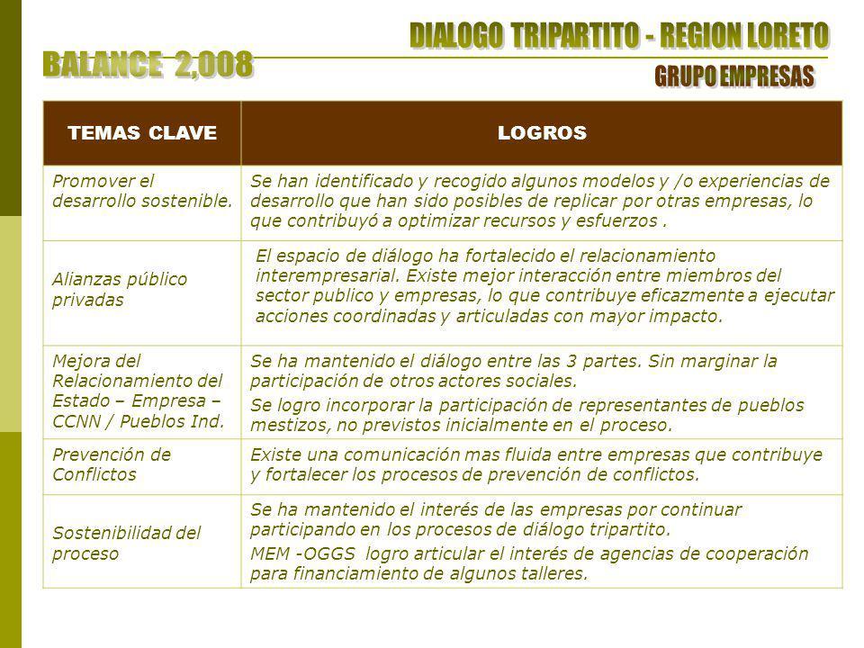 TEMAS CLAVELOGROS Promover el desarrollo sostenible.