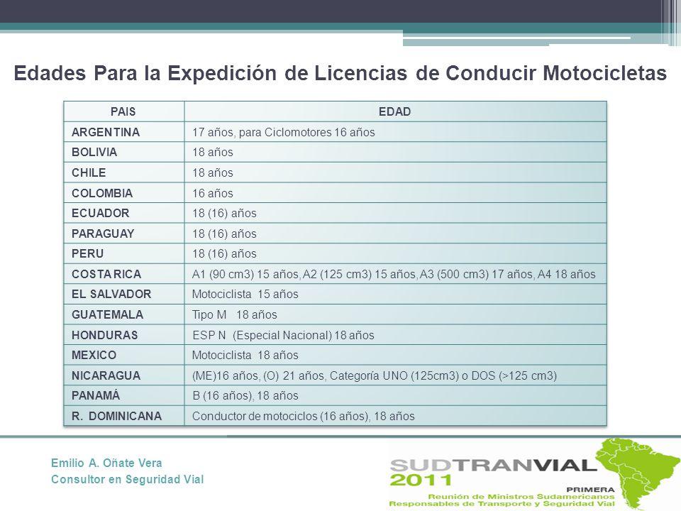 Edades Para la Expedición de Licencias de Conducir Motocicletas Emilio A.