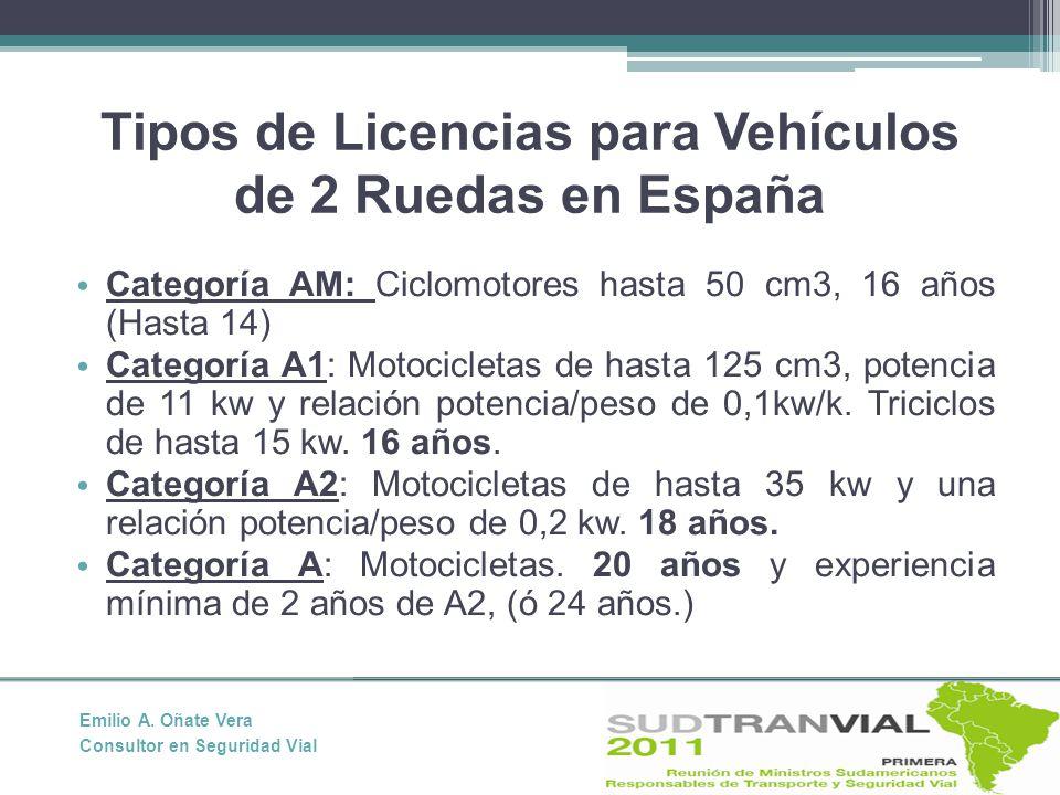 Tipos de Licencias para Vehículos de 2 Ruedas en España Categoría AM: Ciclomotores hasta 50 cm3, 16 años (Hasta 14) Categoría A1: Motocicletas de hasta 125 cm3, potencia de 11 kw y relación potencia/peso de 0,1kw/k.