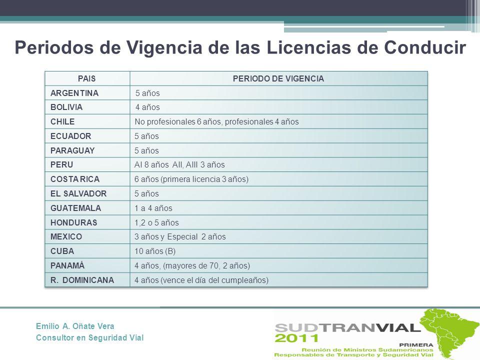 Periodos de Vigencia de las Licencias de Conducir Emilio A. Oñate Vera Consultor en Seguridad Vial