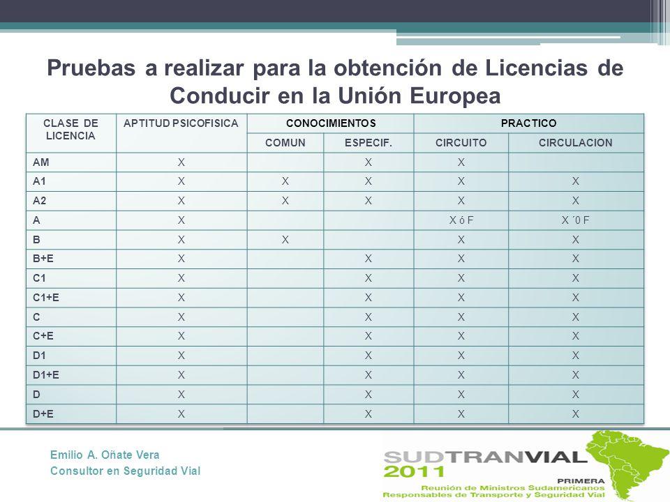 Pruebas a realizar para la obtención de Licencias de Conducir en la Unión Europea Emilio A.