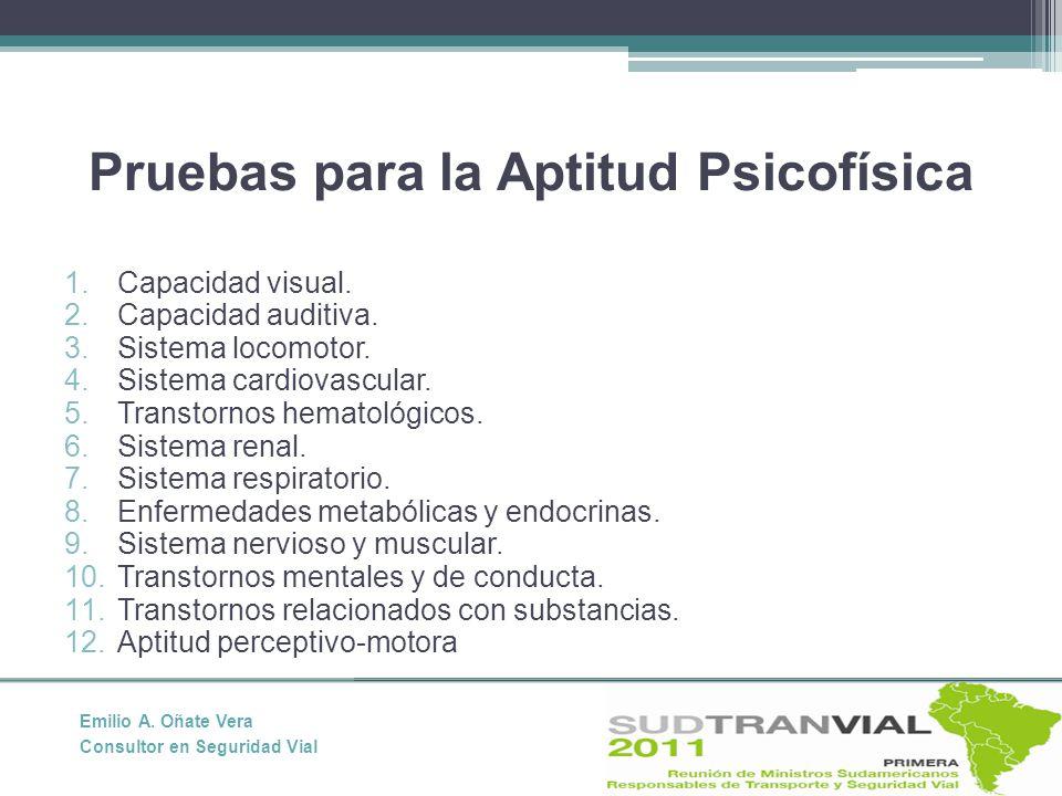 Pruebas para la Aptitud Psicofísica 1.Capacidad visual.