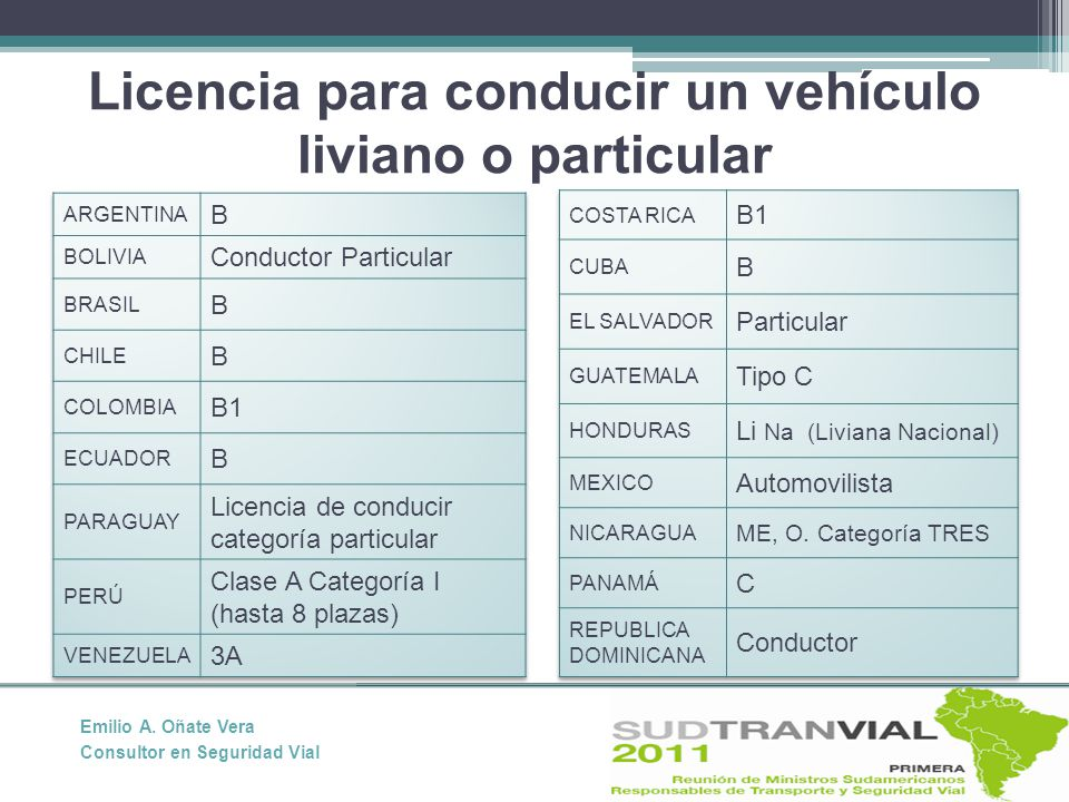 Licencia para conducir un vehículo liviano o particular Emilio A.